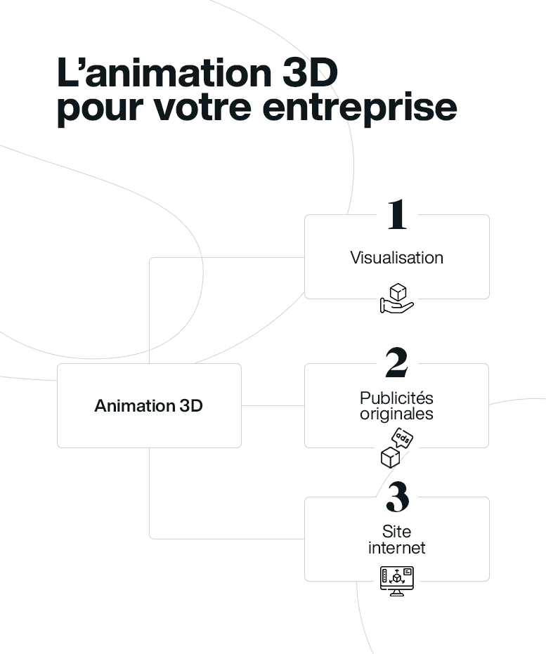 Animation-3D-infographie-Source-Media